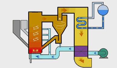 DHX燃煤循环流化床蒸汽锅炉