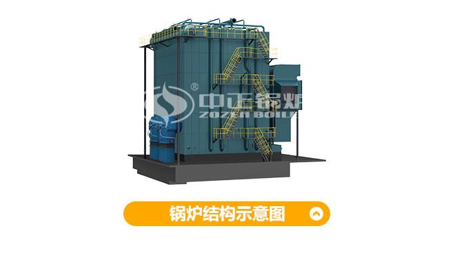 DHS燃油燃气蒸汽锅炉