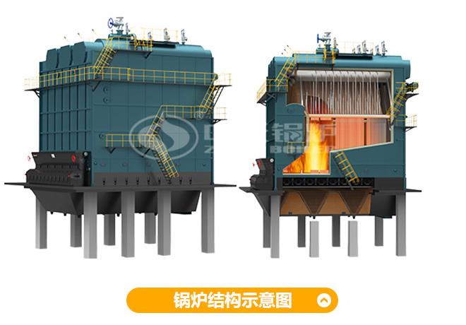 DZL系列新型水火管热水锅炉