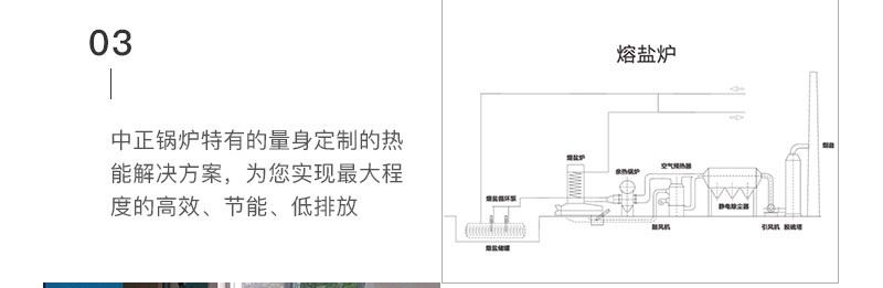 中正RYQ熔鹽爐鍋爐以先進的數控管理,自動化生產,實現快速交貨