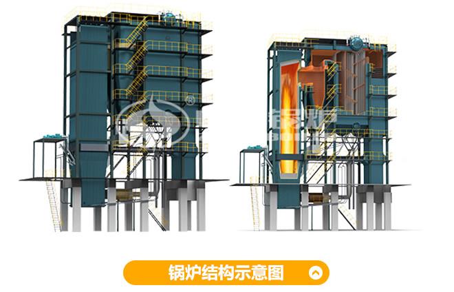 SHX循环流化床热水锅炉