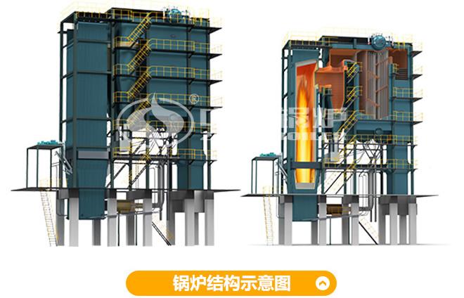 SHX循环流化床蒸汽锅炉