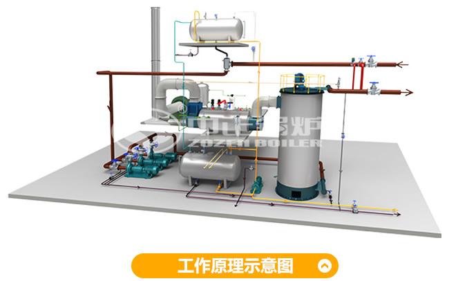 YQL系列燃油燃气导热油锅炉