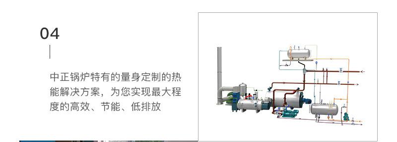 中正YQW系列燃氣臥式導熱油鍋爐量身定制系統解決方案使客戶最大程度節約能耗