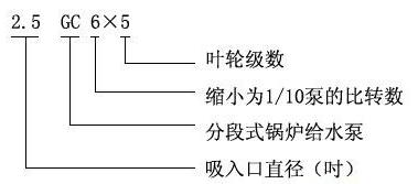 GC多級泵型號意義