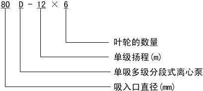 D型卧式多级离心泵型号意义