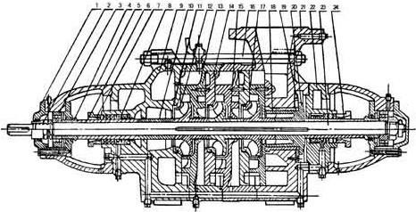 D型卧式多级离心泵结构图
