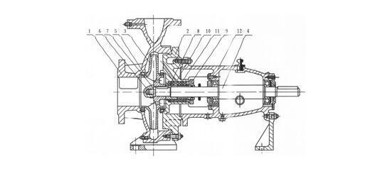 IS型單級泵結構圖