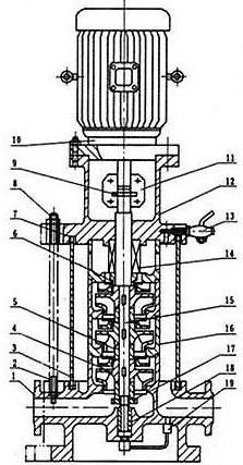 GDL型不銹鋼立式多級泵結構圖