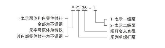 螺杆泵型号说明