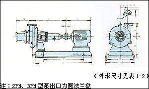 PN型污泥泵結構圖