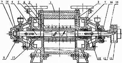 SZ系列水环真空泵结构图