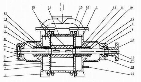 SK系列水环真空泵机组结构
