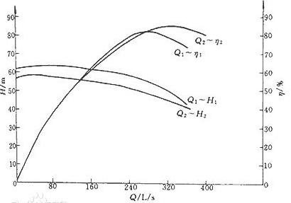 水泵效率計算公式