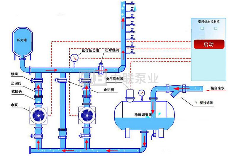 二次加压供水设备的原理
