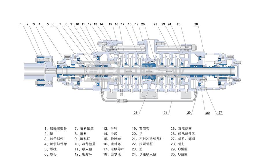 MDP自平衡礦用防爆多級泵結構圖