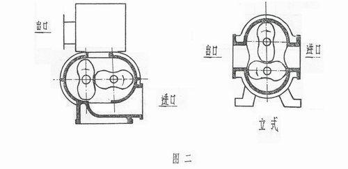 ZBK型罗茨真空泵机组的工作原理
