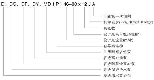 DY(P)型自平衡多級離心油泵型號意義