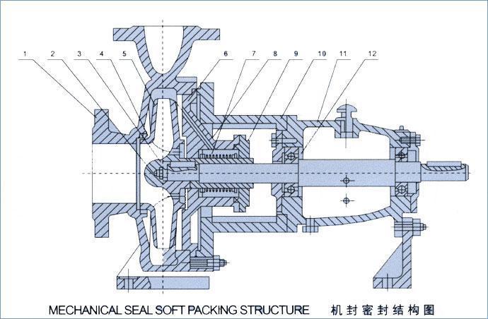 IH型臥式單級泵機械密封結構圖
