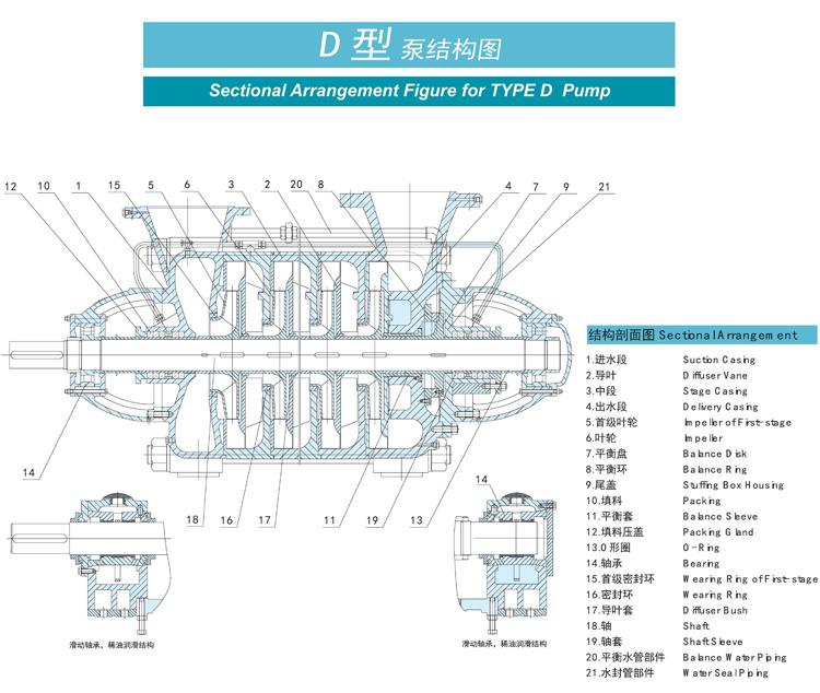 DF型耐腐蚀化工离心泵结构图