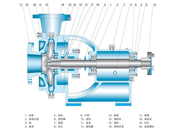 NBA型冷凝水泵结构图