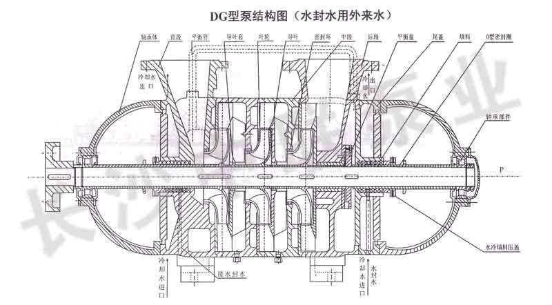 DG型高壓鍋爐給水泵結構圖