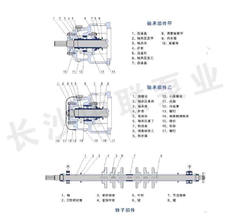 自平衡多级泵零部件结构