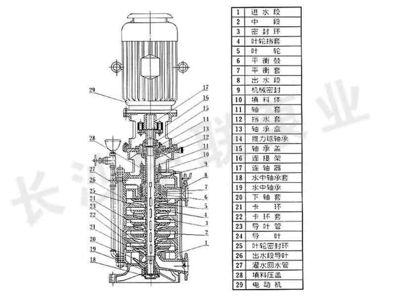 DLR立式多級離心泵結構圖