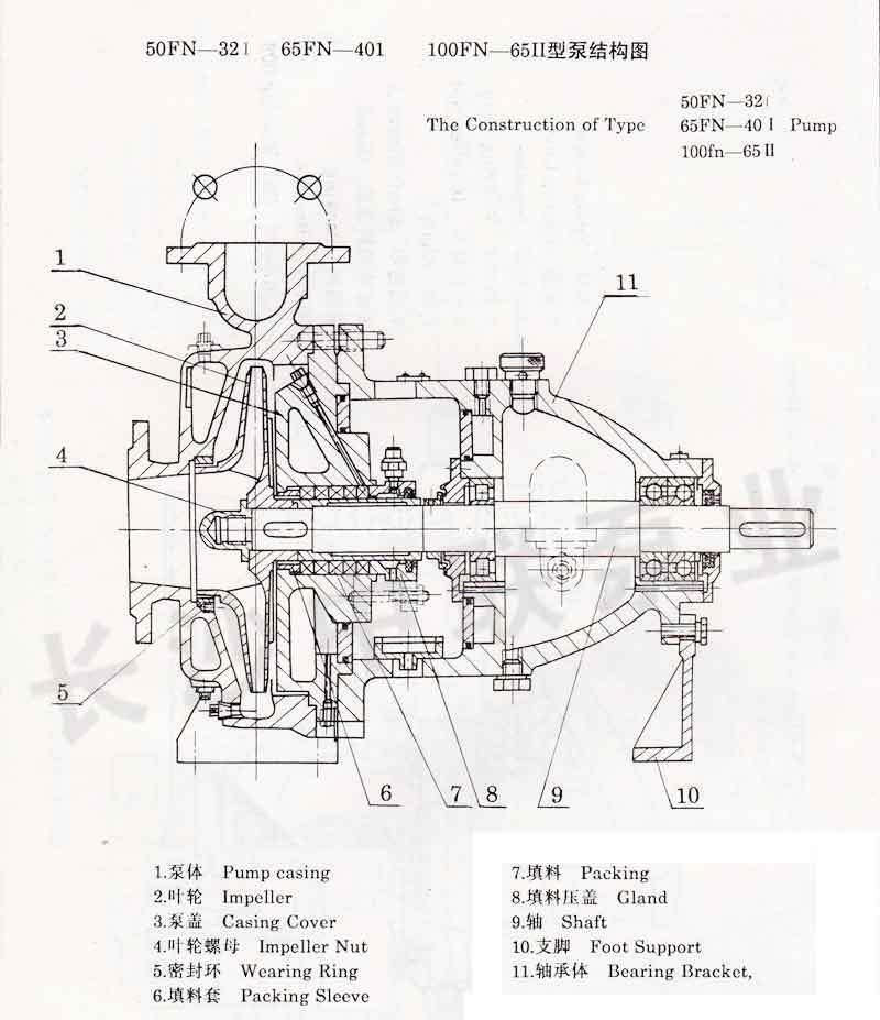 FN型熔融尿素泵结构图