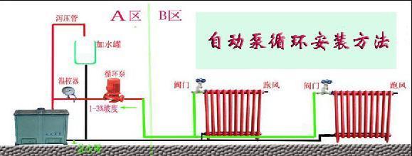 家用暖氣循環泵安裝圖