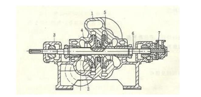 水平剖分式多级离心泵结构图