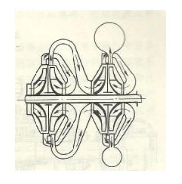 叶轮对称排列的多级离心泵