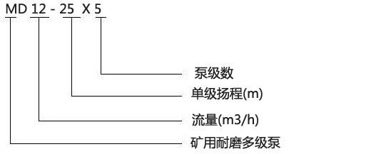 MD型矿用多级离心泵型号意义