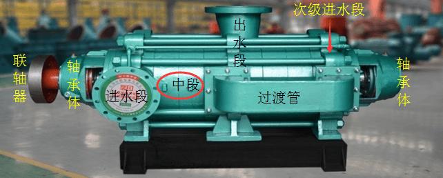 自平衡多级泵结构外形图