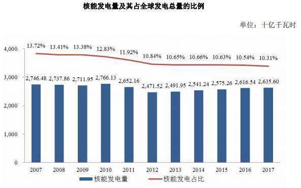 """浙富控股在第四代""""中國造""""核電核主泵研制取得重大突破"""