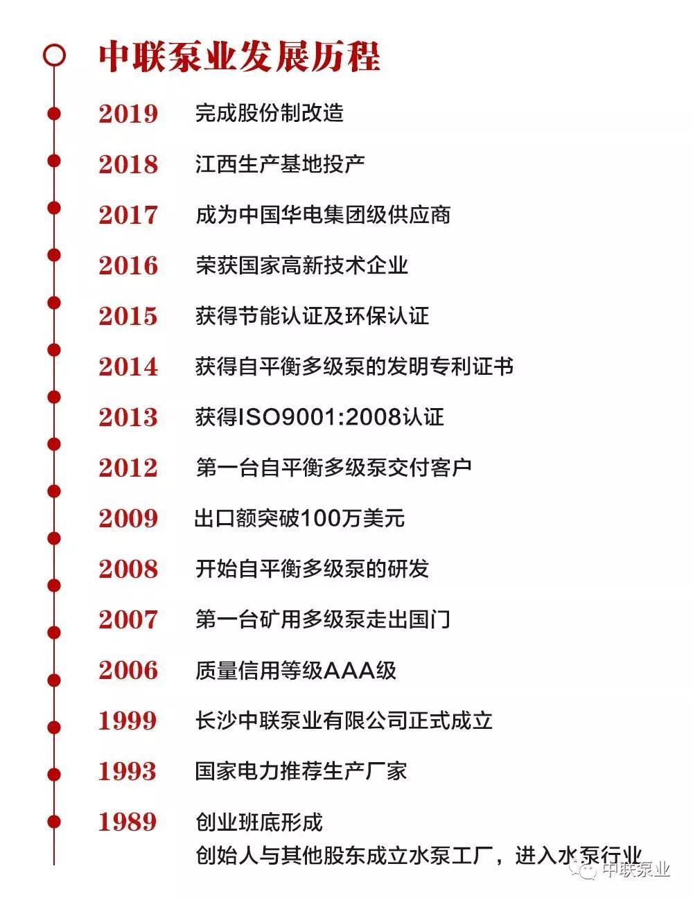 中联泵业发展历程