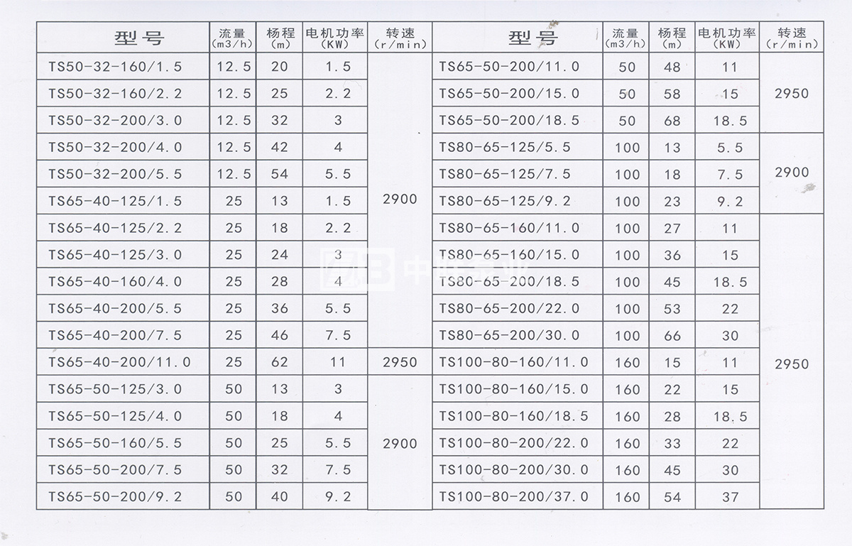 TS型不銹鋼臥式單級離心泵性能參數表