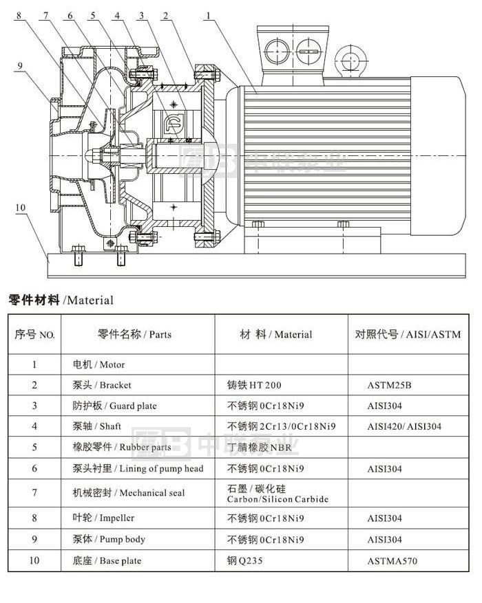 TS型不銹鋼臥式單級離心泵結構圖