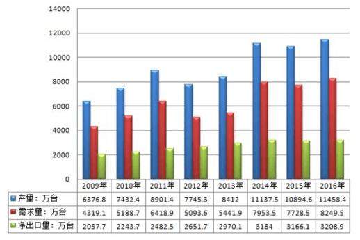 2025年全球水泵市場規模預估將達668.52億美元