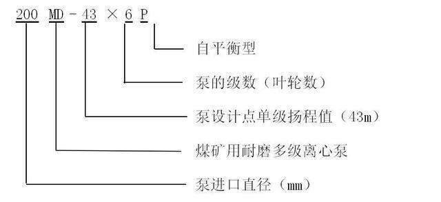MDP型自平衡礦用防爆多級泵的型號意義