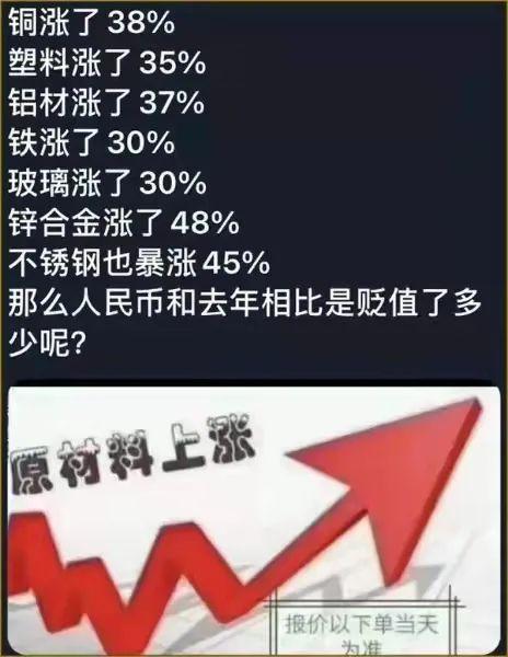 """化工原料下游企業集體""""抗議"""",紛紛發布漲價函轉移壓力"""
