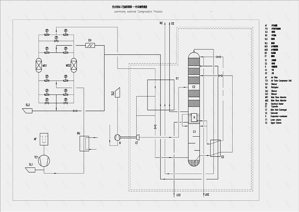 建材行业解决方案工艺流程图
