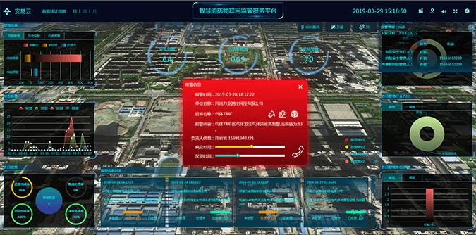 安消云-乐天堂fun88开户城市物联网消防远程监控系统02