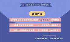 """图解四川省""""乐天堂fun88开户消防""""建设指导意见"""