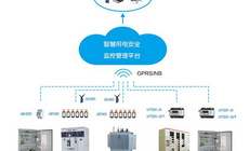 和记娱乐用电安全管理系统-和记娱乐用电监测平台