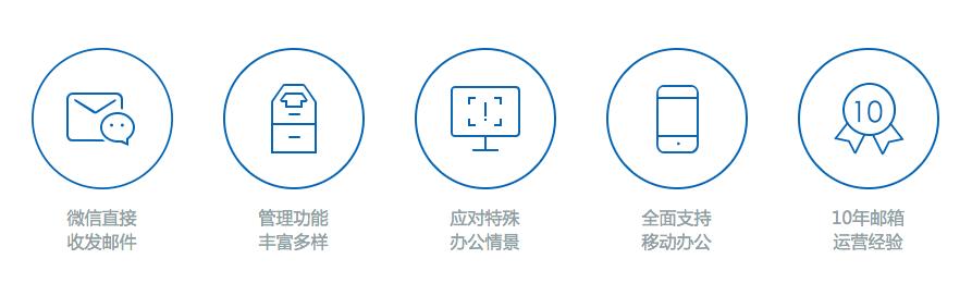 騰訊企業郵箱特點