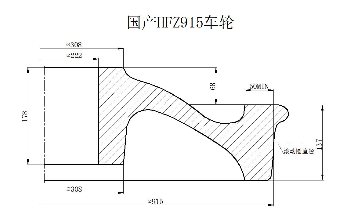HFZ915