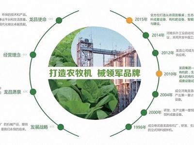 焦作市50高工业企业名单,龙昌集团荣耀登榜!
