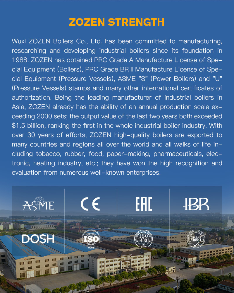 Zozen Boiler has the most automatical industrial boiler production line in China and a strict quality management system to ensure the quality