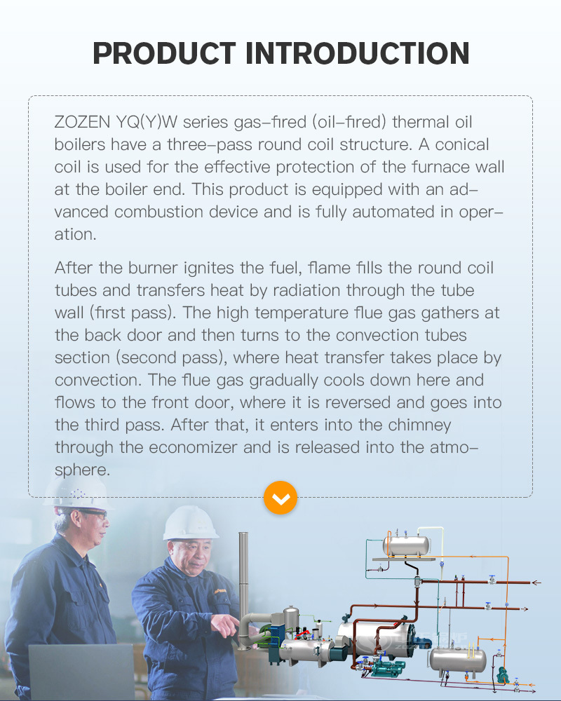 YQW series gas-fired horizontal thermal fluid heater is energy conservation, low emissions, and thermal efficiency is higher than 80%, high level of automation
